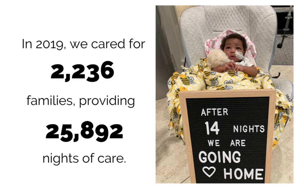 We cared for 2,236 families by providing 25,892 nights of care
